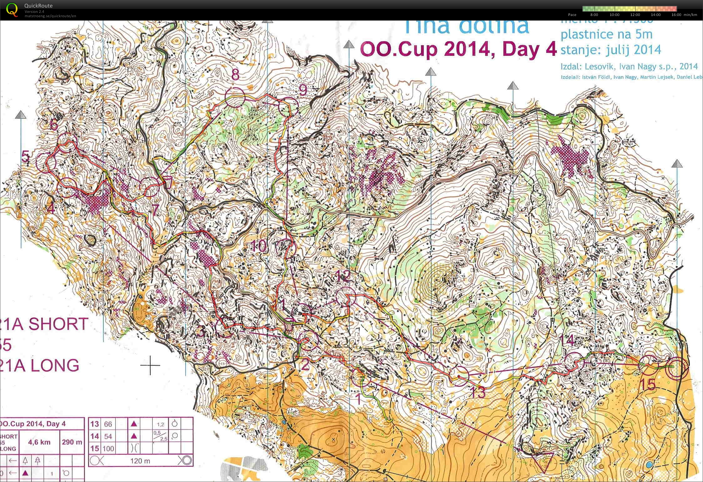 OOCup Day 4 (04/08/2014)