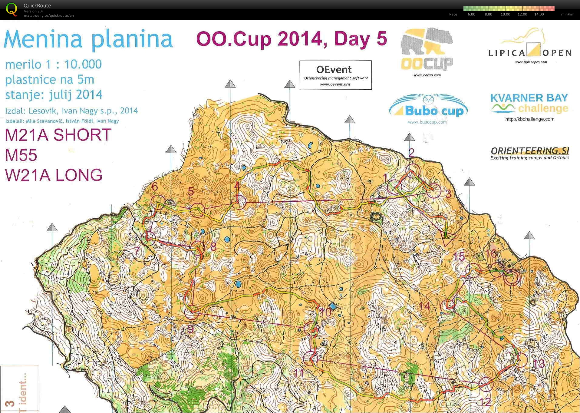 OOCup Day 5 (05/08/2014)