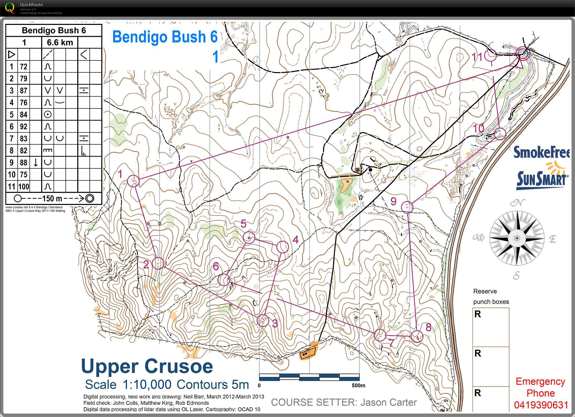 Bendigo Bush 6 May 20th 2017 Orienteering Map from Jim Russell